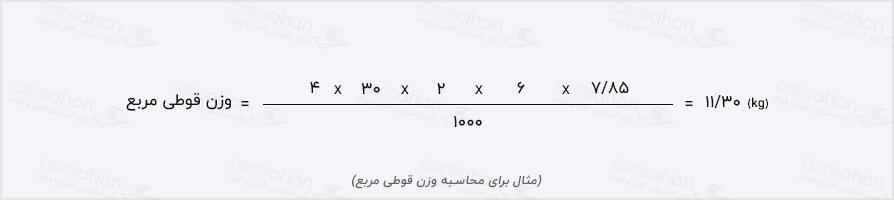 مثال محاسبه وزن قوطی