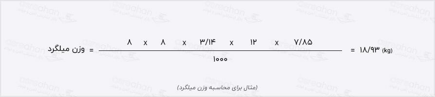 مثال محاسبه وزن میلگرد