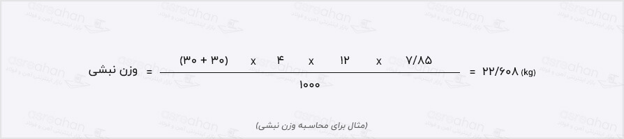 مثال محاسبه وزن نبشی