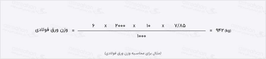 مثال محاسبه وزن ورق