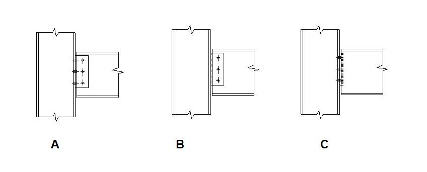 انواع اتصالات ساده تیرآهن به ستون