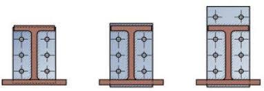 اتصالات صفحه با عمق کامل و انتهای پهن در اتصال ستون به تیر در معرض فشار برشی و پیچشی