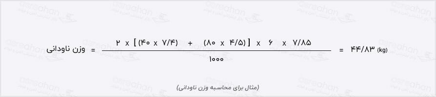 مثال محاسبه وزن ناودانی
