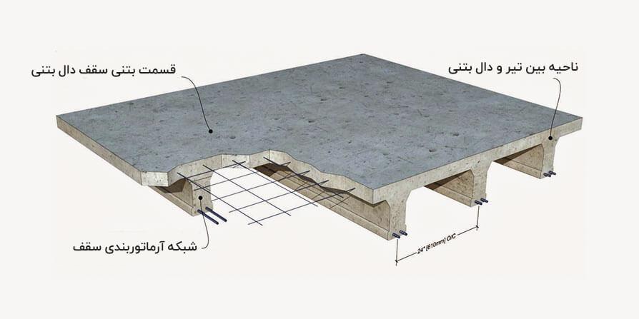 تصویر دیتیل دال بتنی در سقف
