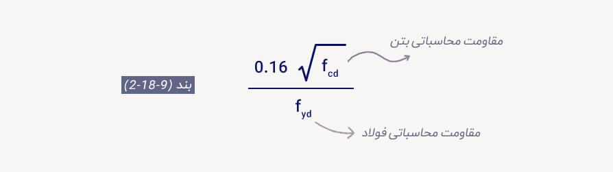 فرمول مربوط به محاسبه میلگرد حرارتی دال در آیین نامه