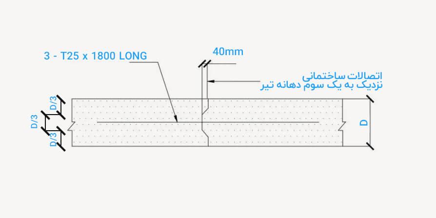 تصویر اتصال فلزی در تیر بتنی